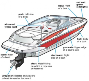 Boat Parts 1