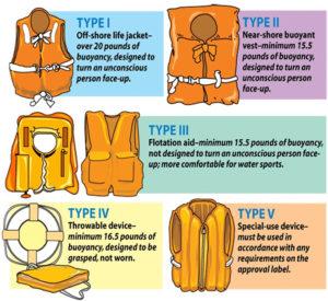 PFD - Life Jacket